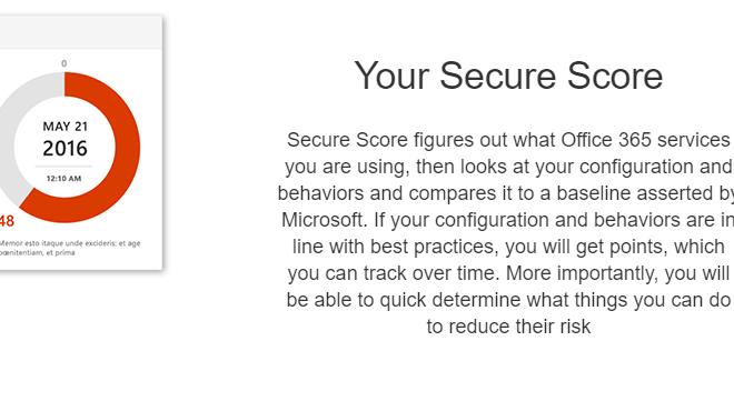 MFA Secure Score
